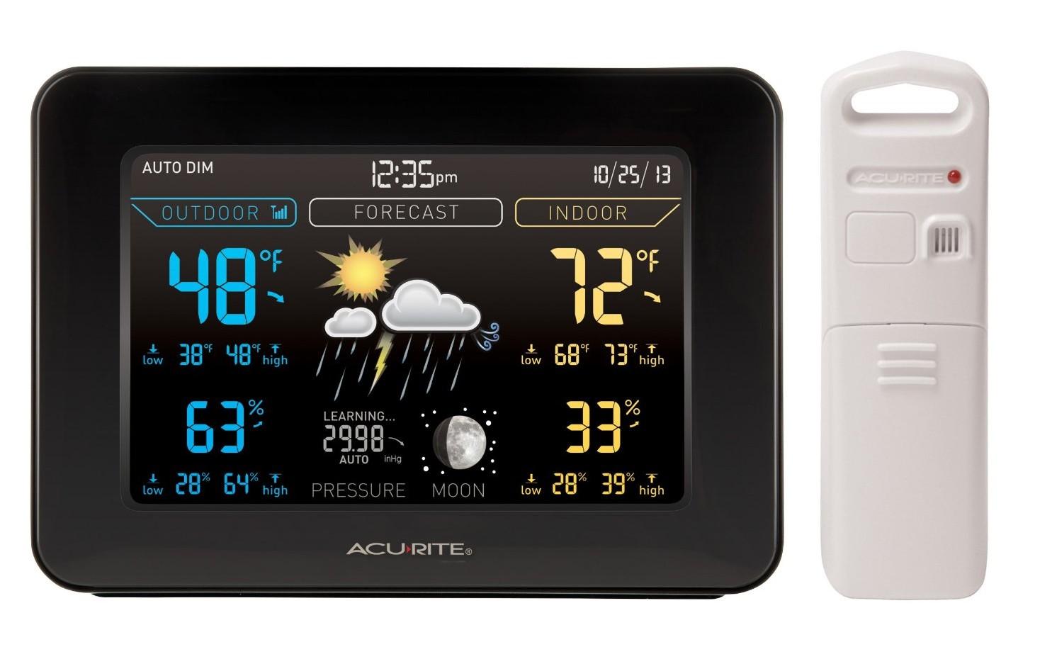 Best Indoor Outdoor Thermometers In 2016 Urban Turnip