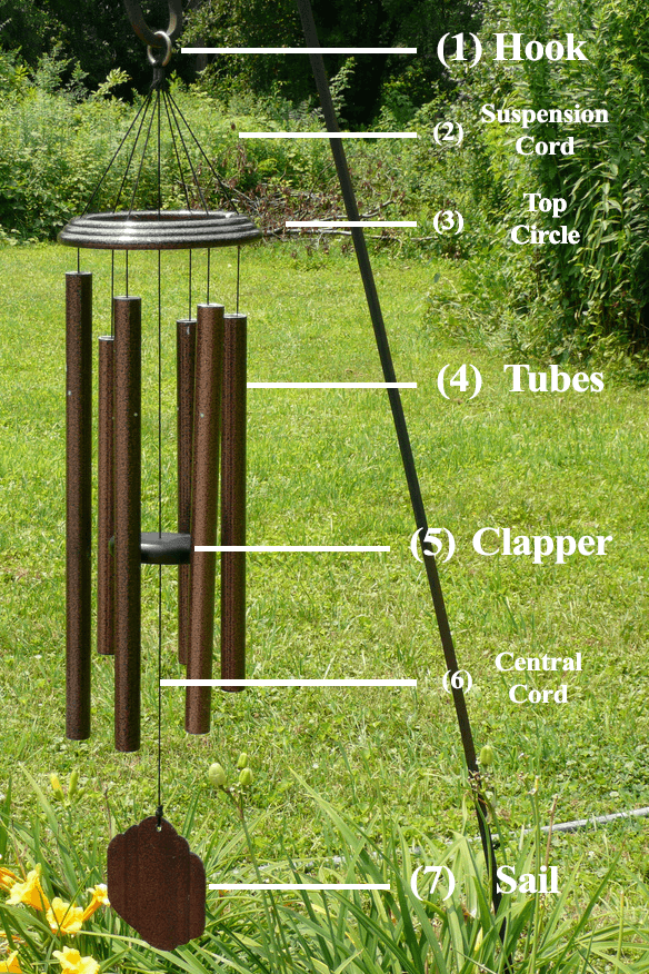 Wind Chime Diagram